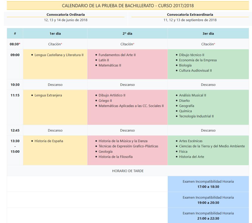 Resultado de imagen de Calendario de la prueba de Acceso a la Universidad PEvAU 2018 andalucia