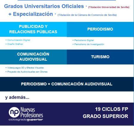 Guía De Estudios Oficiales De Sevilla 2018 2019 Grados
